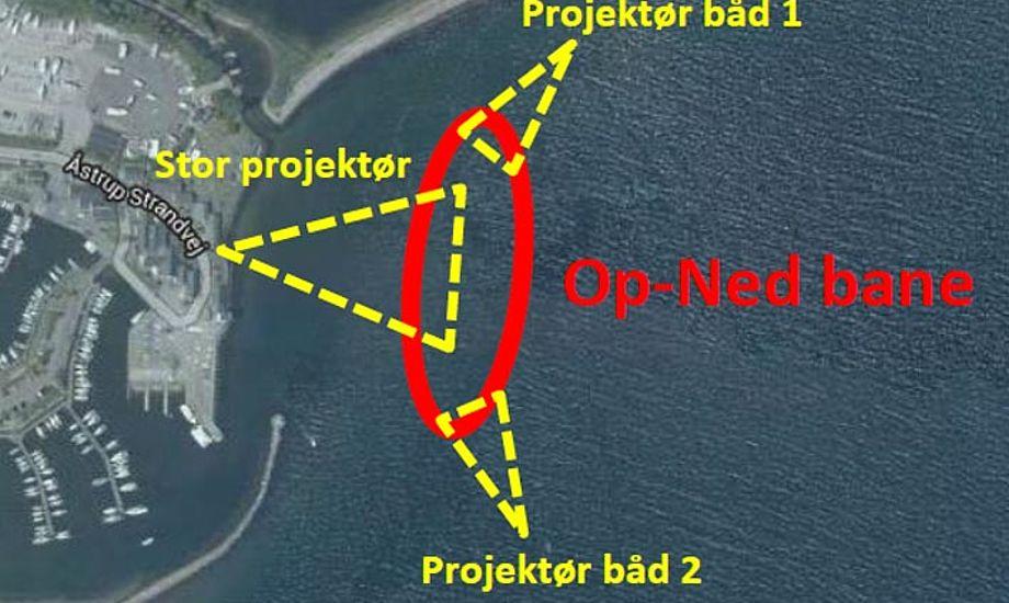 Kapsejladsbanen vil være oplyst med kraftige projektører og selvlysende startlinje og mållinje under vandet.