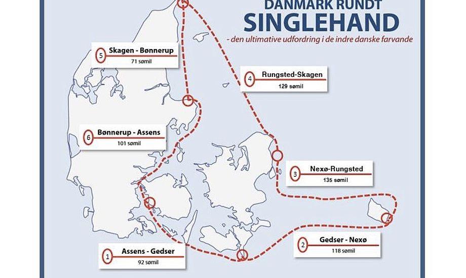 Særligt tredje og fjerde ben byder på lange sejladser for deltagerne. Foto: Danmark Rundt Singlehand