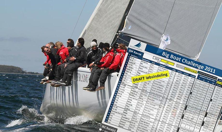Big Boat Challenge 2011 sejles d. 10-12 juni fra Kerteminde. Foto: BBC Kerteminde