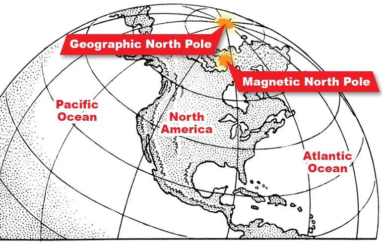 World Magnetic Model er afgørende for både den kommercielle og civile navigation. Foto: Sara Sulkjær