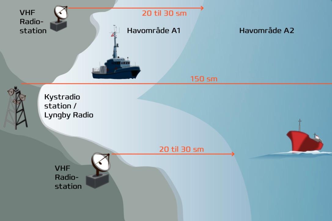 Du behøver ikke længere bruge tid på transport, når du tager et VHF-kursus gennem Dansk Sejlunion. Foto: PR-foto
